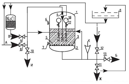 Схема работы фильтра ФИПа