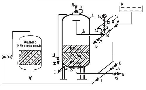Схема работы солерастворителя