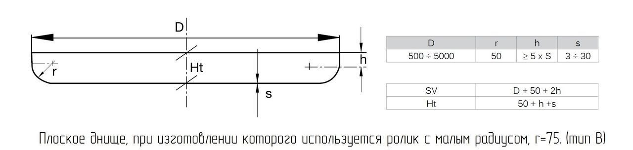 Плоское днище Тип B