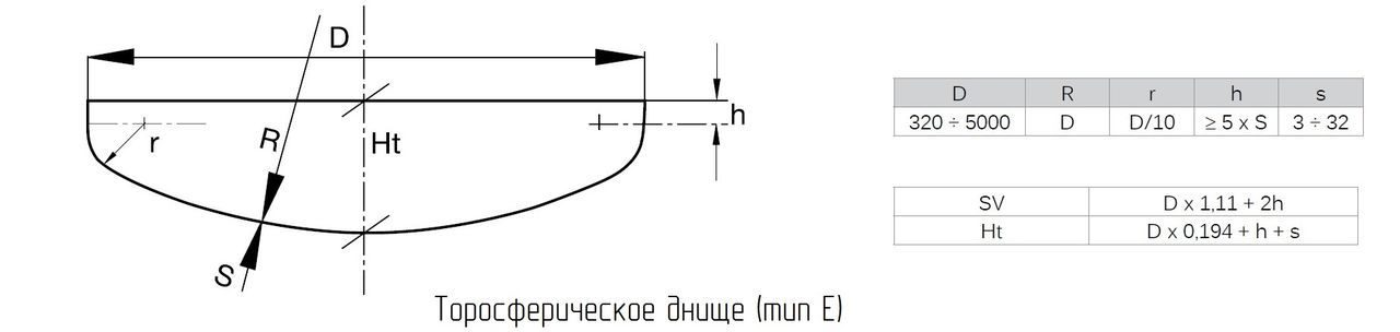 Торосферическое днище тип E